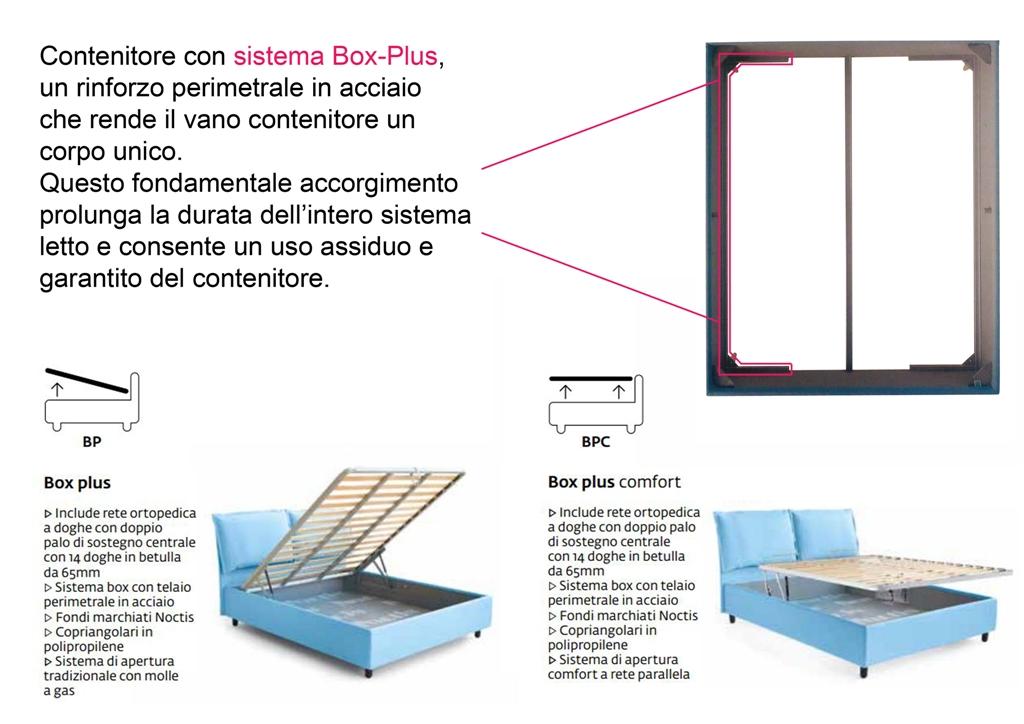 Sistema-Box-Plus–2
