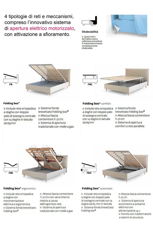 Sistema-Folding-2